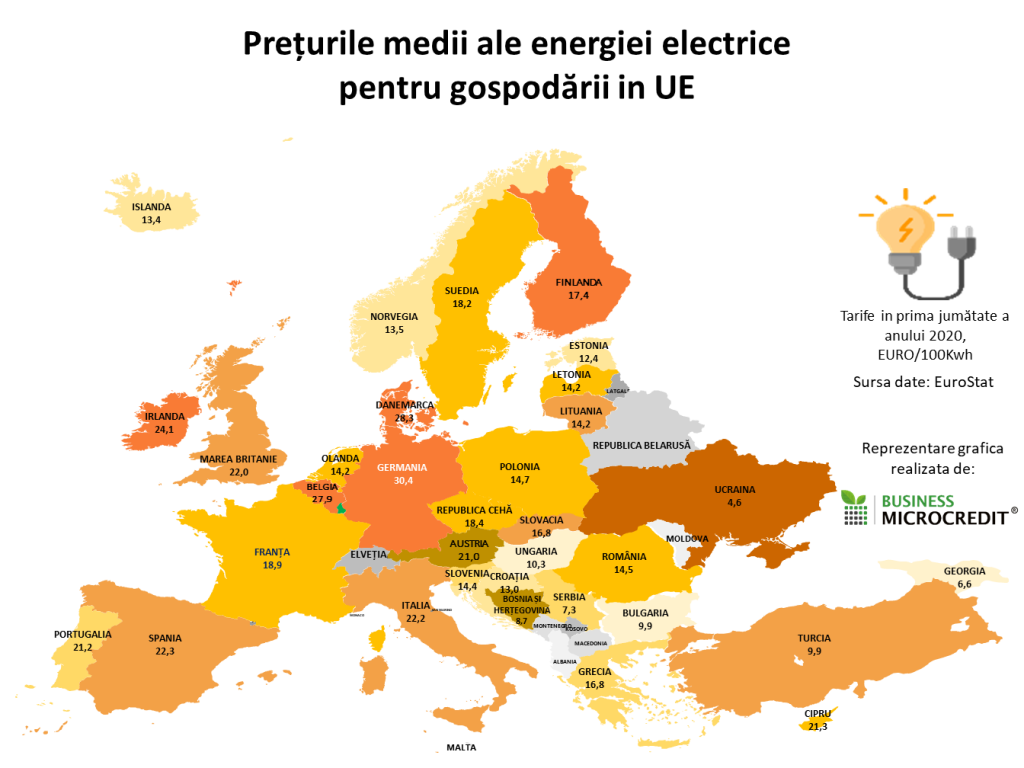 energia electrica in UE