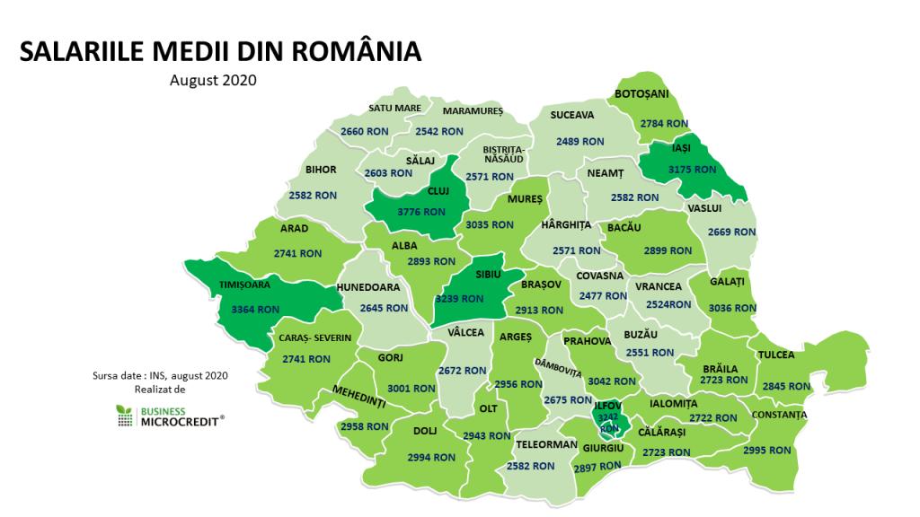 salariu mediu net in romania